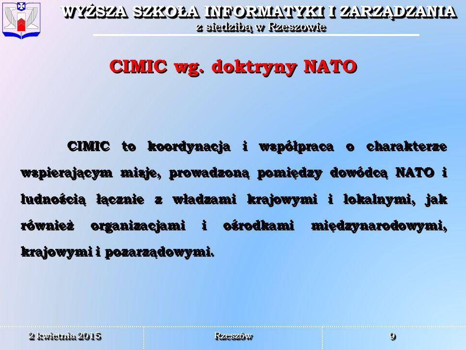 CIMIC wg. doktryny NATO