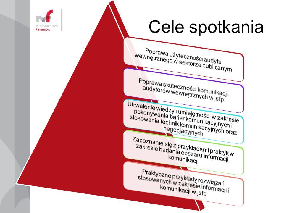 Poprawa użyteczności audytu wewnętrznego w sektorze publicznym