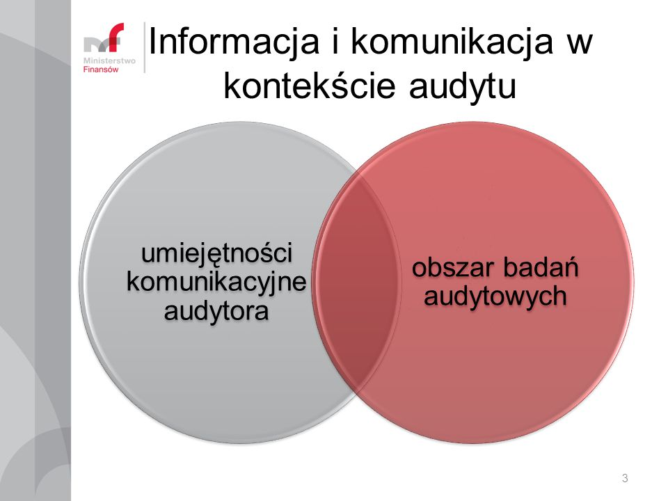 Informacja i komunikacja w kontekście audytu