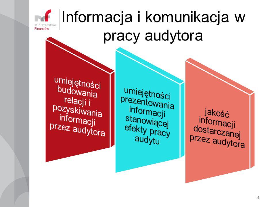 Informacja i komunikacja w pracy audytora