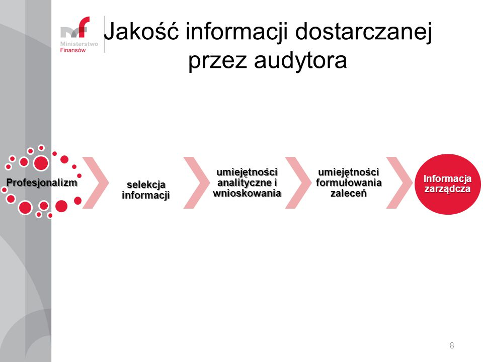 Jakość informacji dostarczanej przez audytora