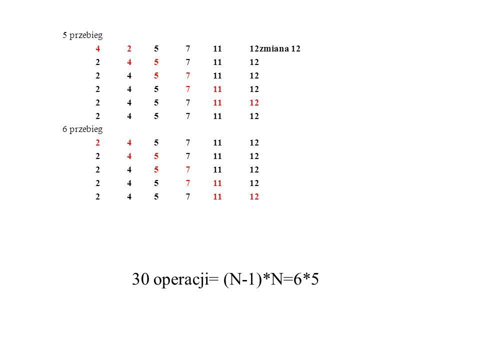 30 operacji= (N-1)*N=6*5 5 przebieg 4 2 5 7 11 12 zmiana 12