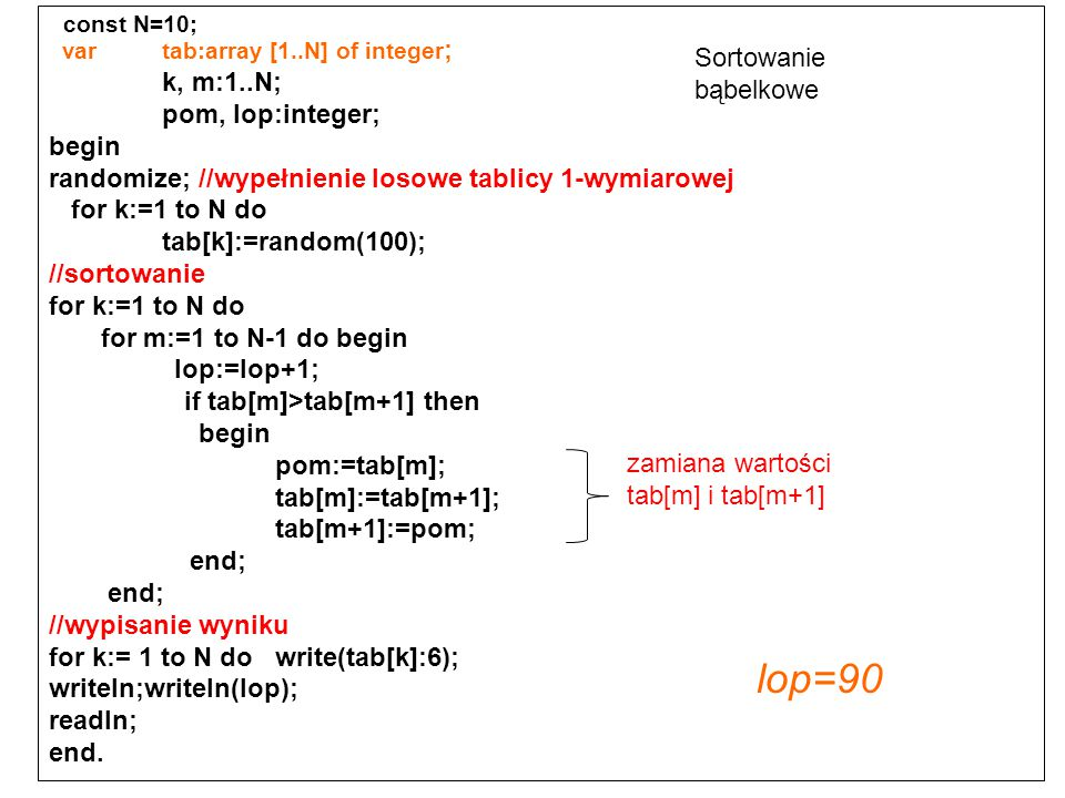 lop=90 const N=10; k, m:1..N; Sortowanie bąbelkowe pom, lop:integer;