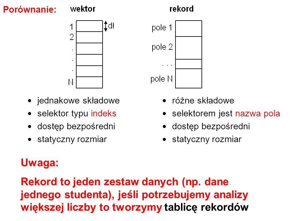 Porównanie: jednakowe składowe. selektor typu indeks. dostęp bezpośredni. statyczny rozmiar. różne składowe.
