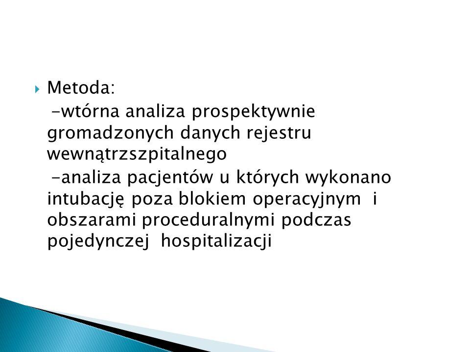 Metoda: -wtórna analiza prospektywnie gromadzonych danych rejestru wewnątrzszpitalnego.
