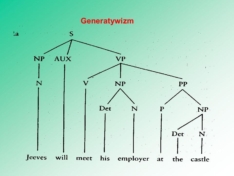 Generatywizm