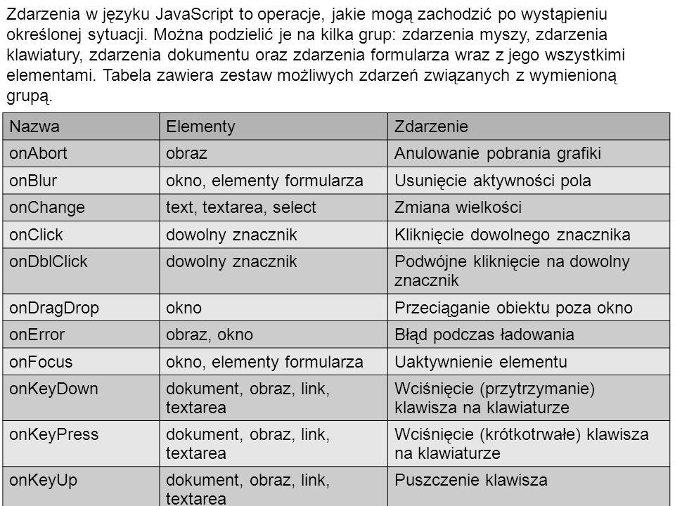 Zdarzenia w języku JavaScript to operacje, jakie mogą zachodzić po wystąpieniu określonej sytuacji. Można podzielić je na kilka grup: zdarzenia myszy, zdarzenia klawiatury, zdarzenia dokumentu oraz zdarzenia formularza wraz z jego wszystkimi elementami. Tabela zawiera zestaw możliwych zdarzeń związanych z wymienioną grupą.