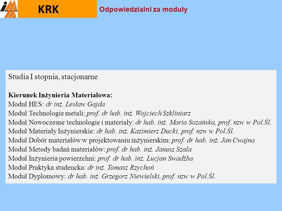 KRK Studia I stopnia, stacjonarne Odpowiedzialni za moduły