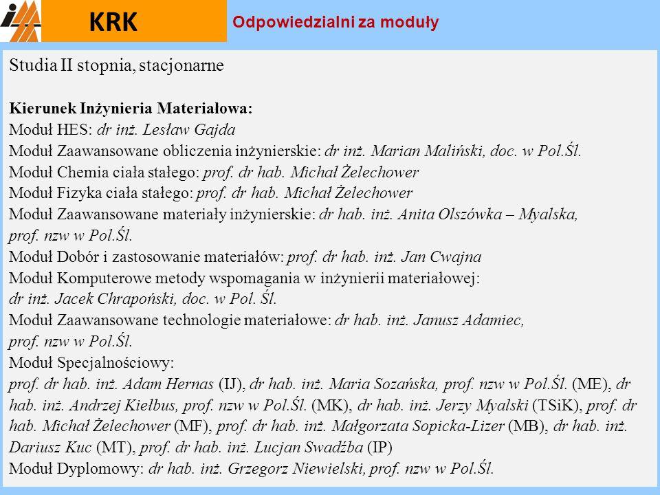 KRK Studia II stopnia, stacjonarne Odpowiedzialni za moduły