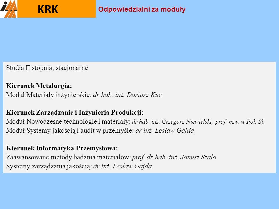 KRK Odpowiedzialni za moduły Studia II stopnia, stacjonarne