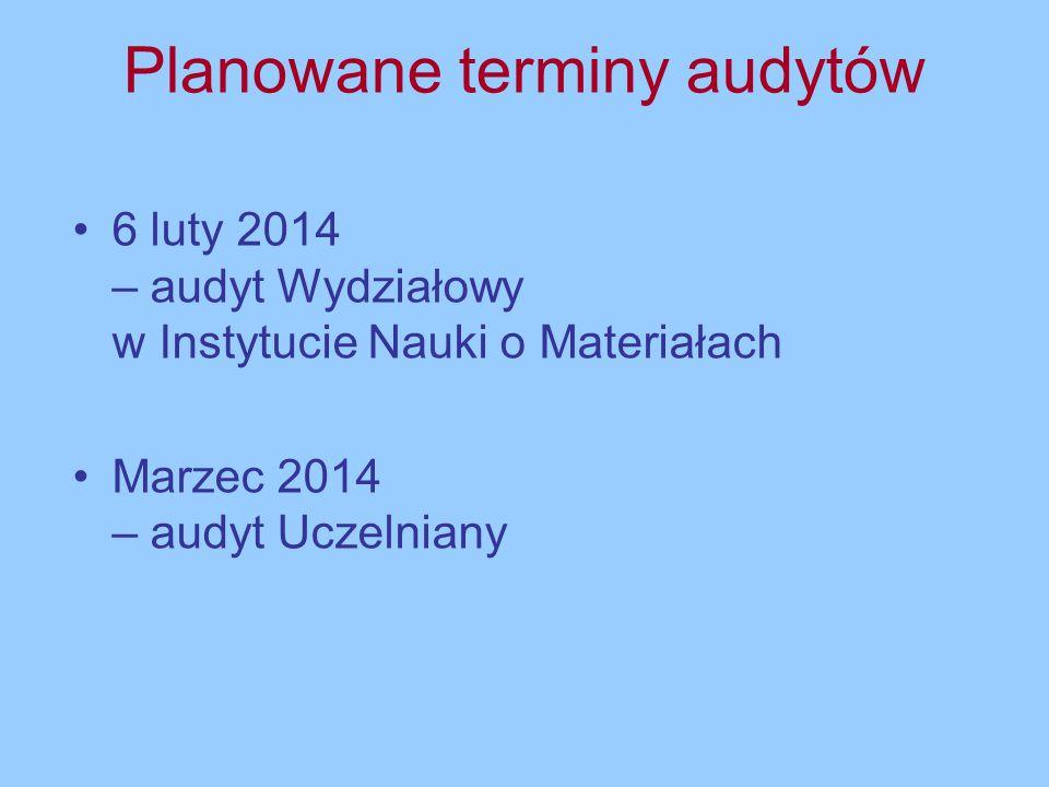 Planowane terminy audytów