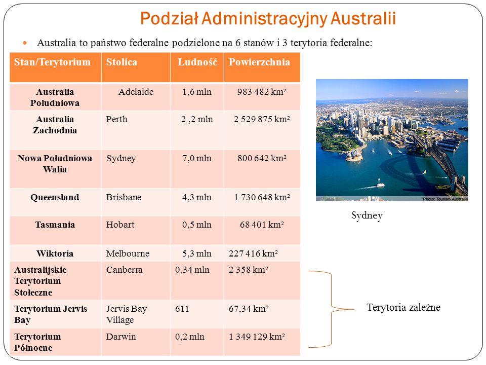 Podział Administracyjny Australii