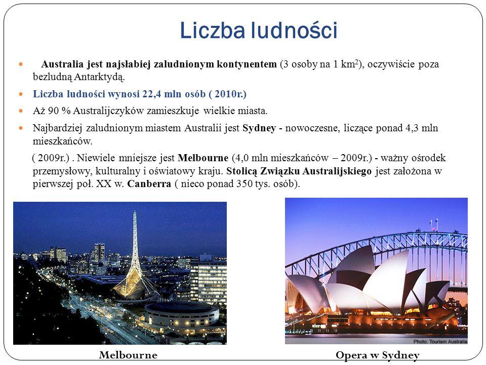 Liczba ludności Melbourne Opera w Sydney