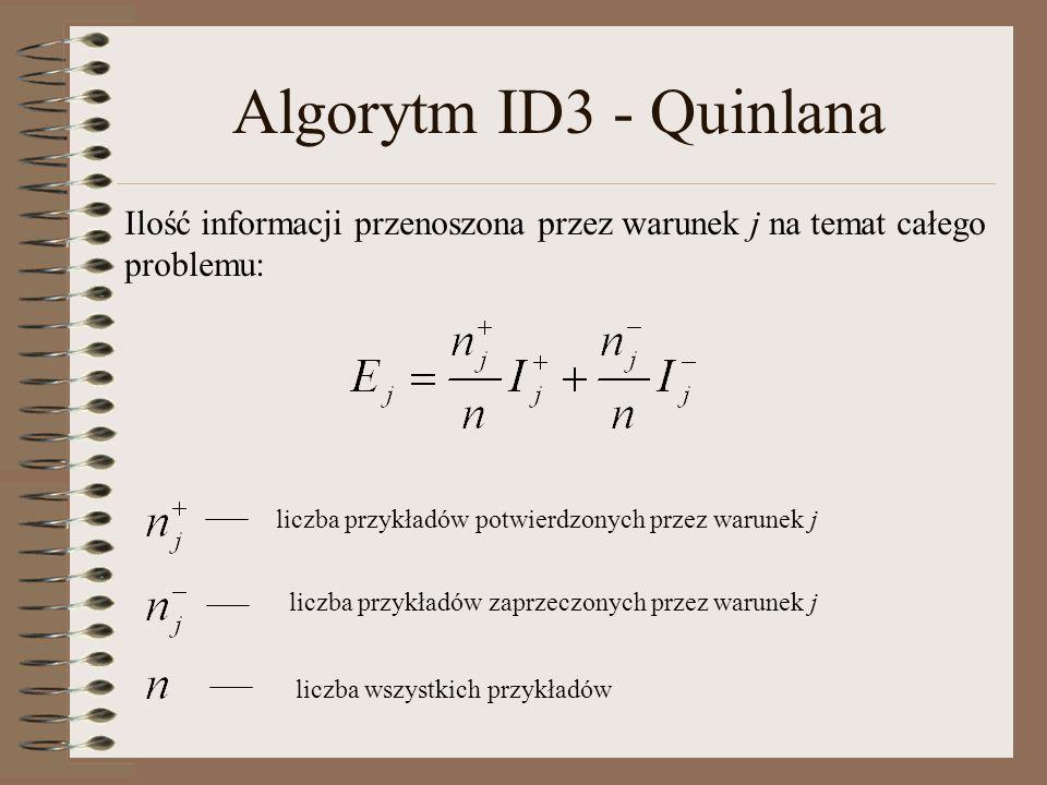 Algorytm ID3 - Quinlana Ilość informacji przenoszona przez warunek j na temat całego. problemu: liczba przykładów potwierdzonych przez warunek j.