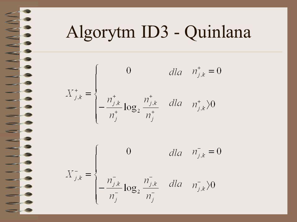 Algorytm ID3 - Quinlana