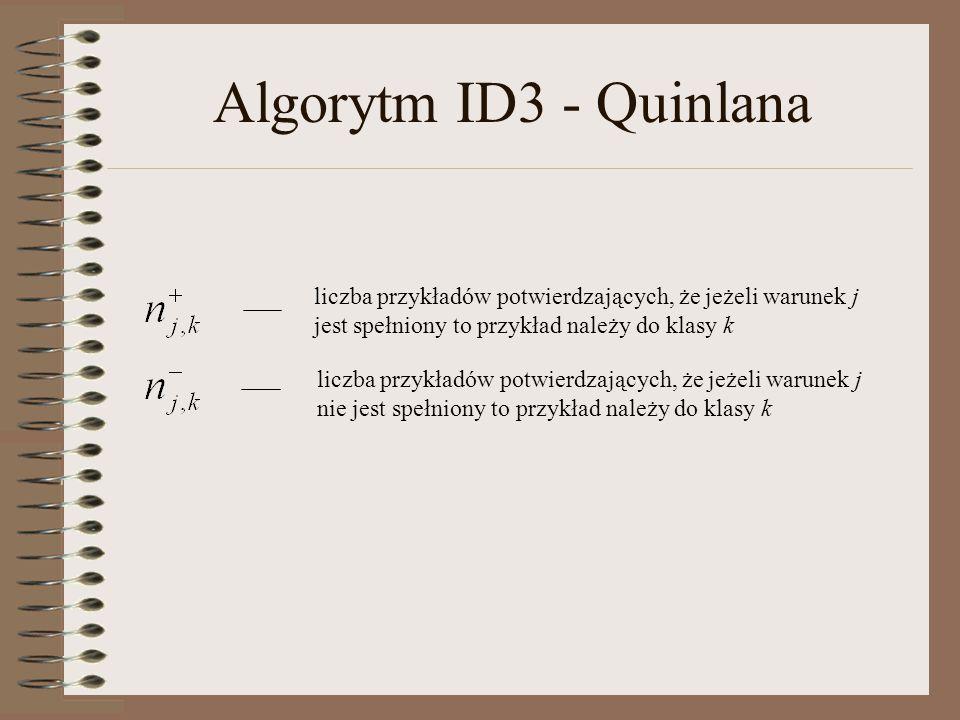 Algorytm ID3 - Quinlana liczba przykładów potwierdzających, że jeżeli warunek j. jest spełniony to przykład należy do klasy k.