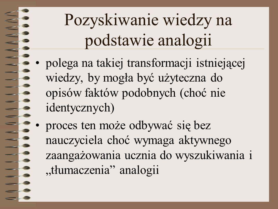 Pozyskiwanie wiedzy na podstawie analogii