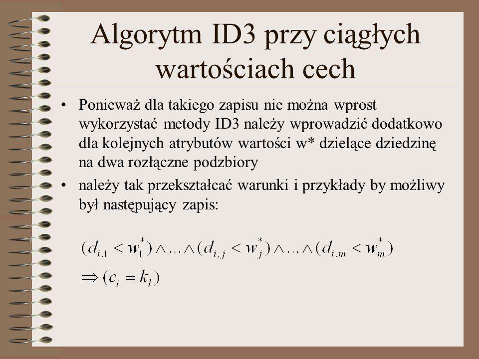 Algorytm ID3 przy ciągłych wartościach cech