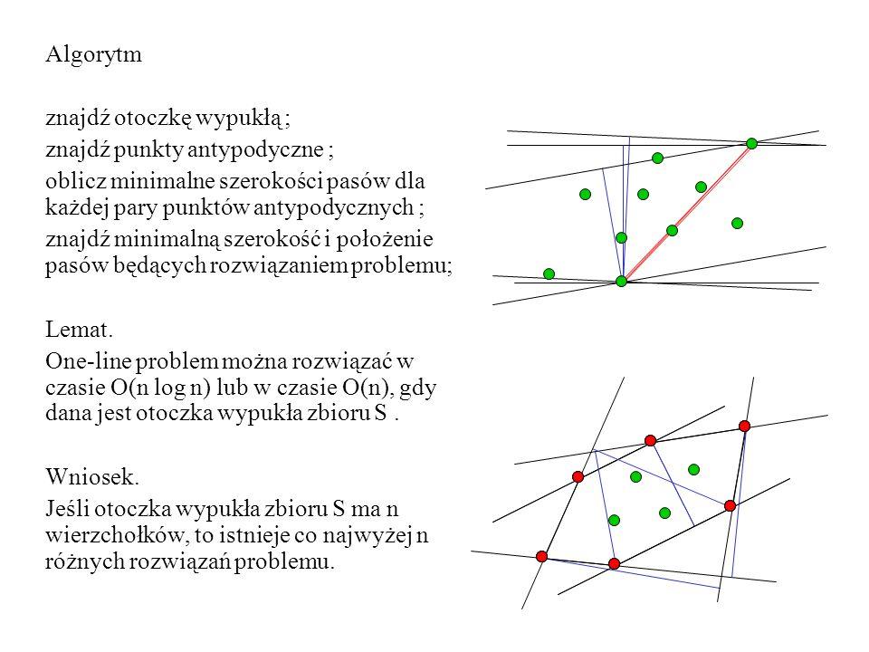 Algorytm znajdź otoczkę wypukłą ; znajdź punkty antypodyczne ; oblicz minimalne szerokości pasów dla każdej pary punktów antypodycznych ;