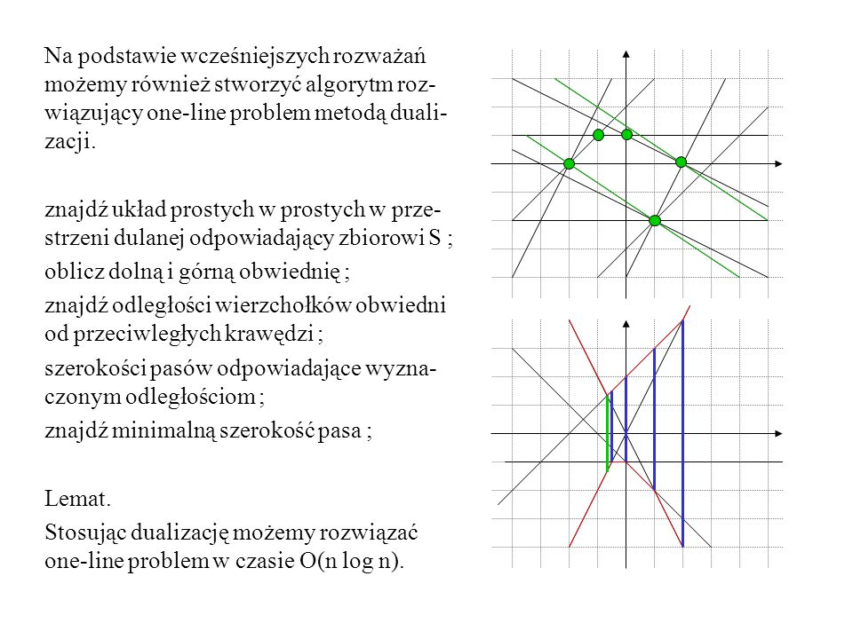 Na podstawie wcześniejszych rozważań możemy również stworzyć algorytm roz-wiązujący one-line problem metodą duali-zacji.