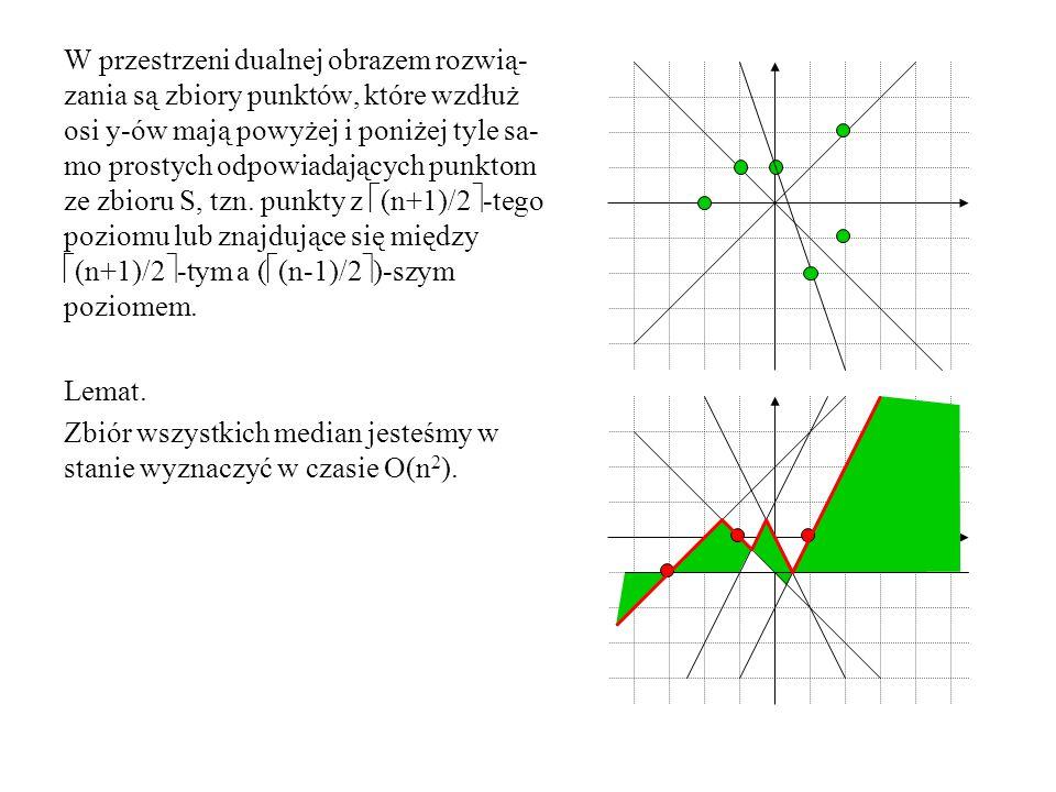 W przestrzeni dualnej obrazem rozwią-zania są zbiory punktów, które wzdłuż osi y-ów mają powyżej i poniżej tyle sa-mo prostych odpowiadających punktom ze zbioru S, tzn. punkty z (n+1)/2-tego poziomu lub znajdujące się między (n+1)/2-tym a ((n-1)/2)-szym poziomem.