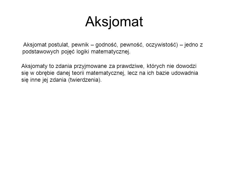 Aksjomat Aksjomat postulat, pewnik – godność, pewność, oczywistość) – jedno z podstawowych pojęć logiki matematycznej.