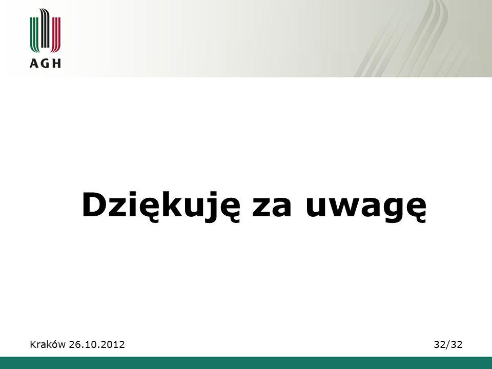 Dziękuję za uwagę Kraków 26.10.2012