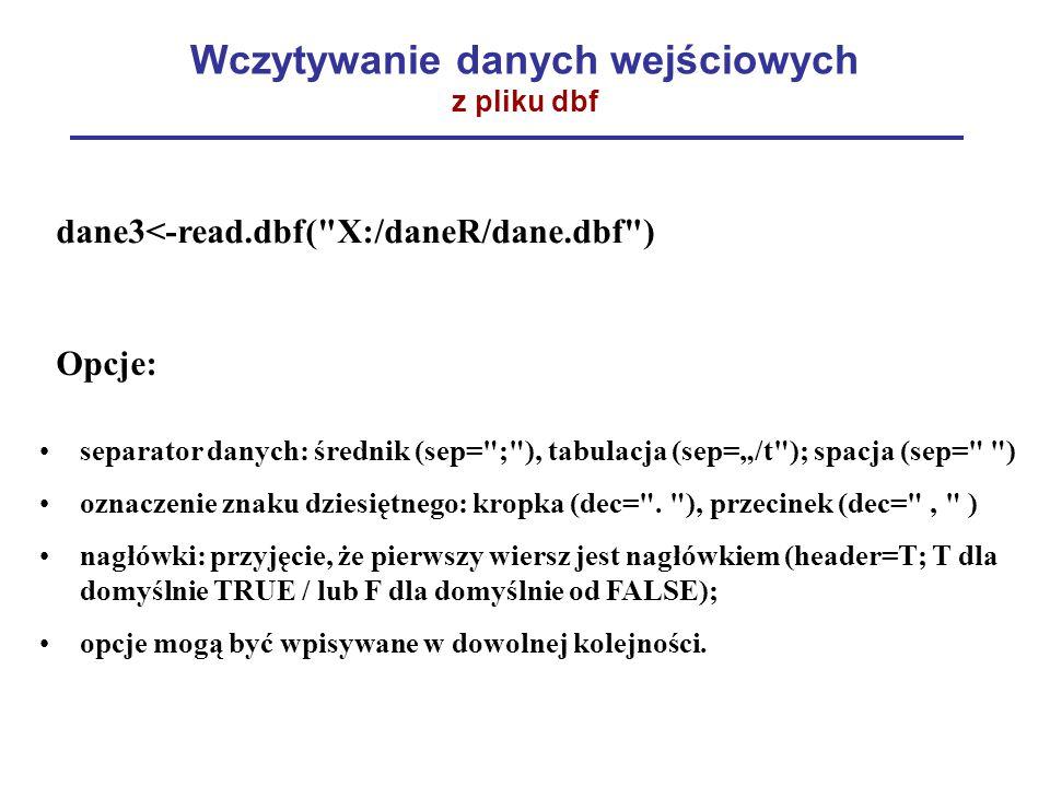 Wczytywanie danych wejściowych z pliku dbf