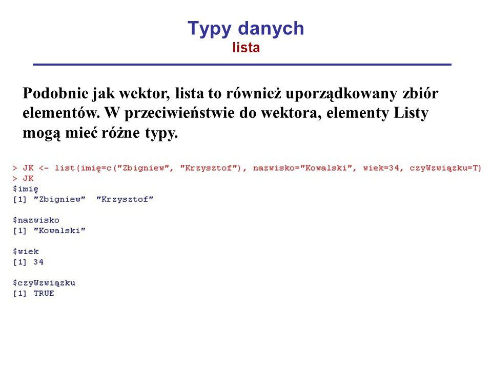 Typy danych lista