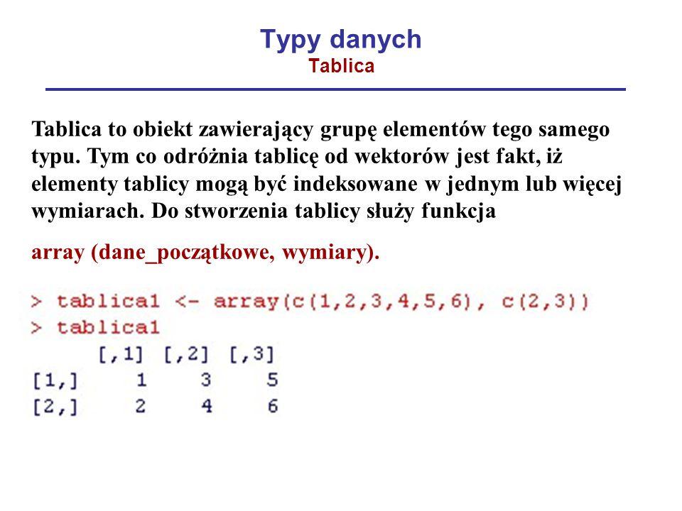 Typy danych Tablica