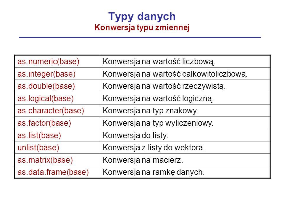 Typy danych Konwersja typu zmiennej