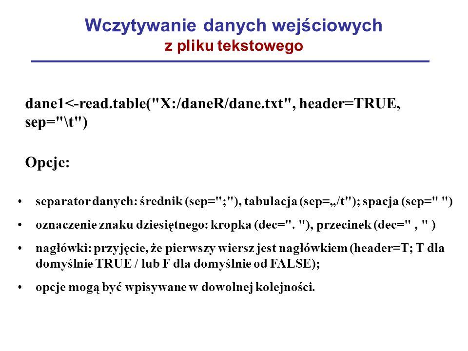 Wczytywanie danych wejściowych z pliku tekstowego