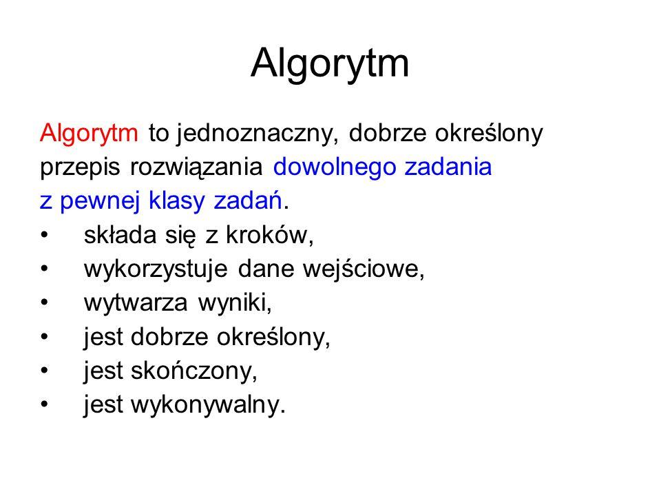Algorytm Algorytm to jednoznaczny, dobrze określony