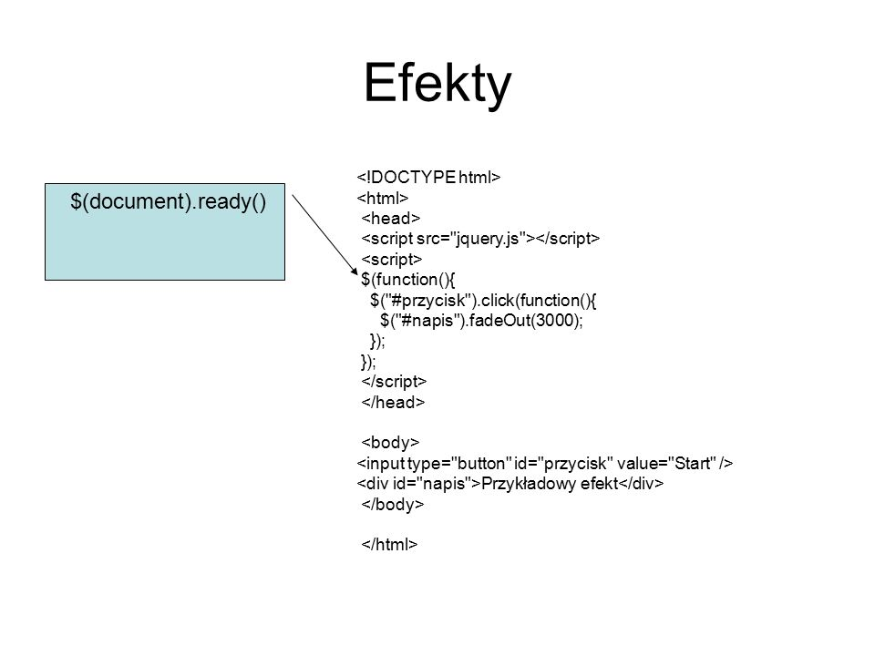 Efekty $(document).ready() <!DOCTYPE html> <html>