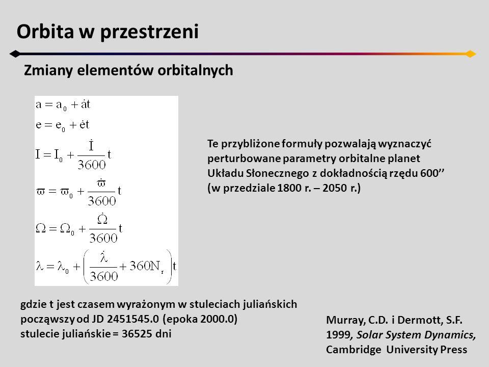 Orbita w przestrzeni Zmiany elementów orbitalnych