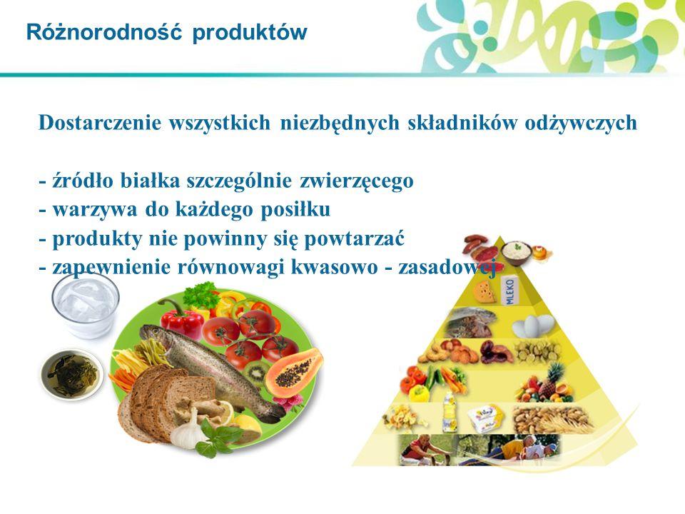 Różnorodność produktów
