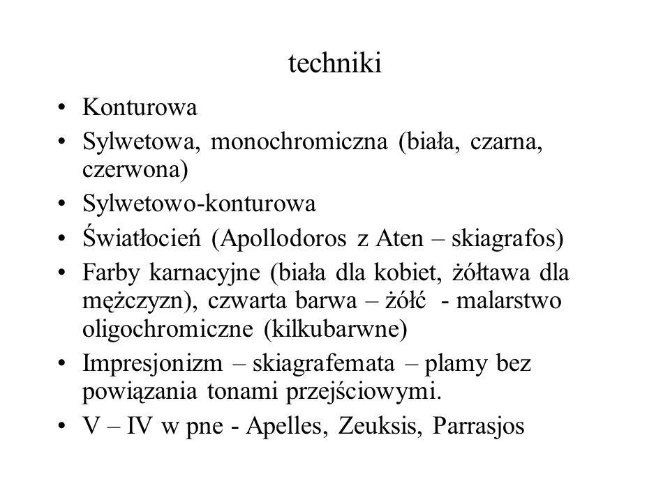 techniki Konturowa Sylwetowa, monochromiczna (biała, czarna, czerwona)