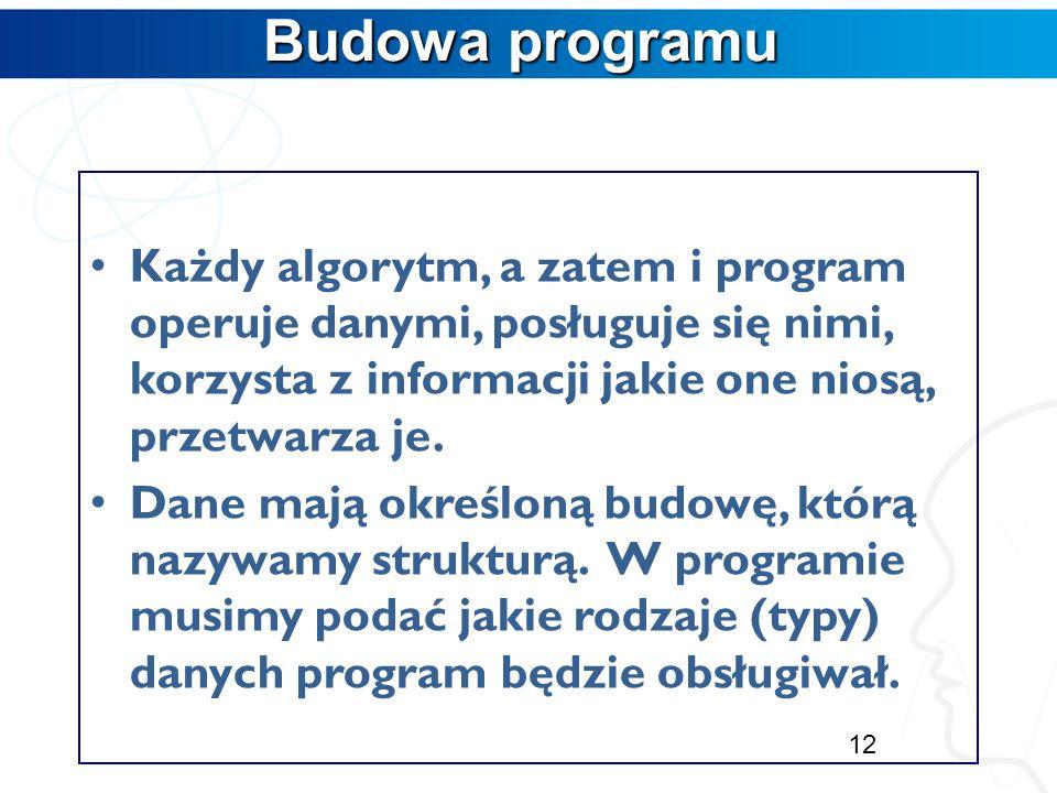 Budowa programu Każdy algorytm, a zatem i program operuje danymi, posługuje się nimi, korzysta z informacji jakie one niosą, przetwarza je.