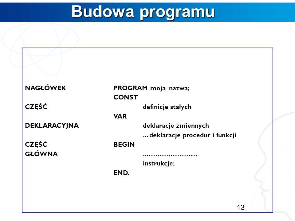 Budowa programu