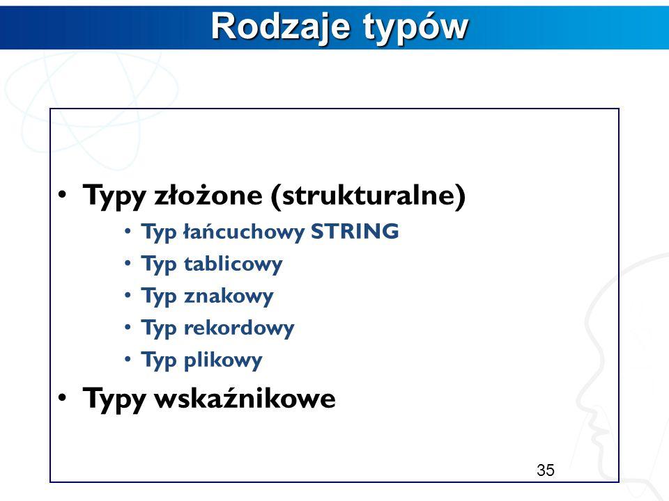 Rodzaje typów Typy złożone (strukturalne) Typy wskaźnikowe