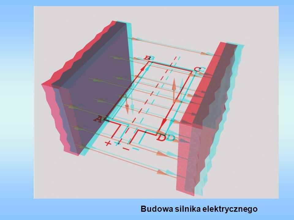 Budowa silnika elektrycznego