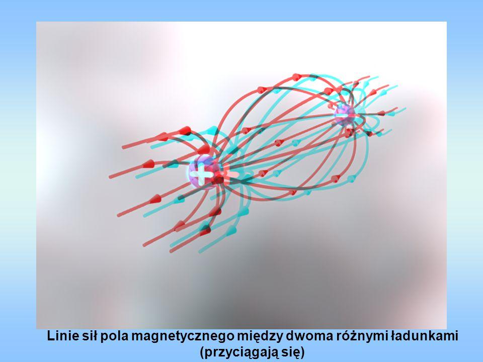 Linie sił pola magnetycznego między dwoma różnymi ładunkami