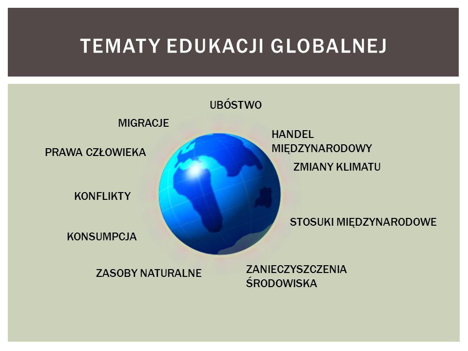 TEMATY EDUKACJI GLOBALNEJ