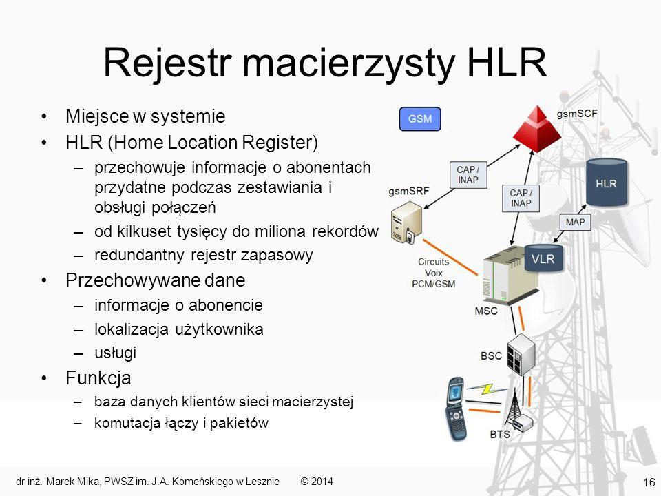 Rejestr macierzysty HLR
