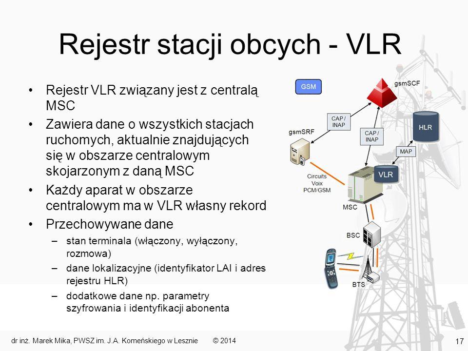 Rejestr stacji obcych - VLR