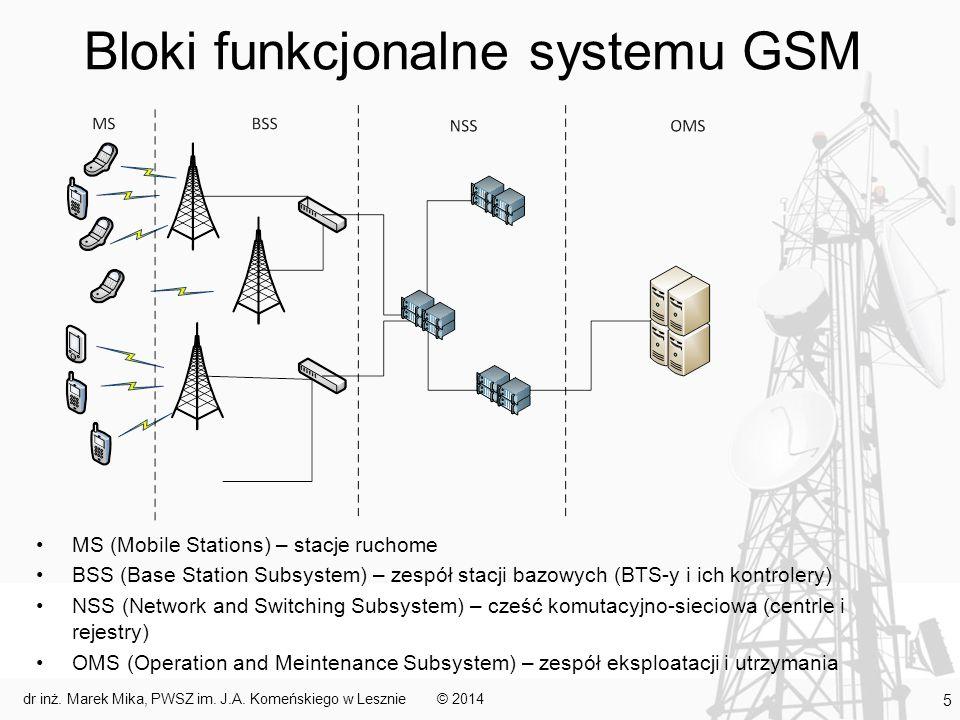 Bloki funkcjonalne systemu GSM