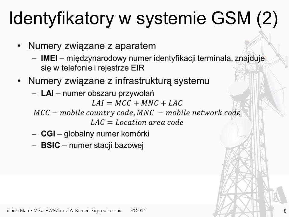 Identyfikatory w systemie GSM (2)