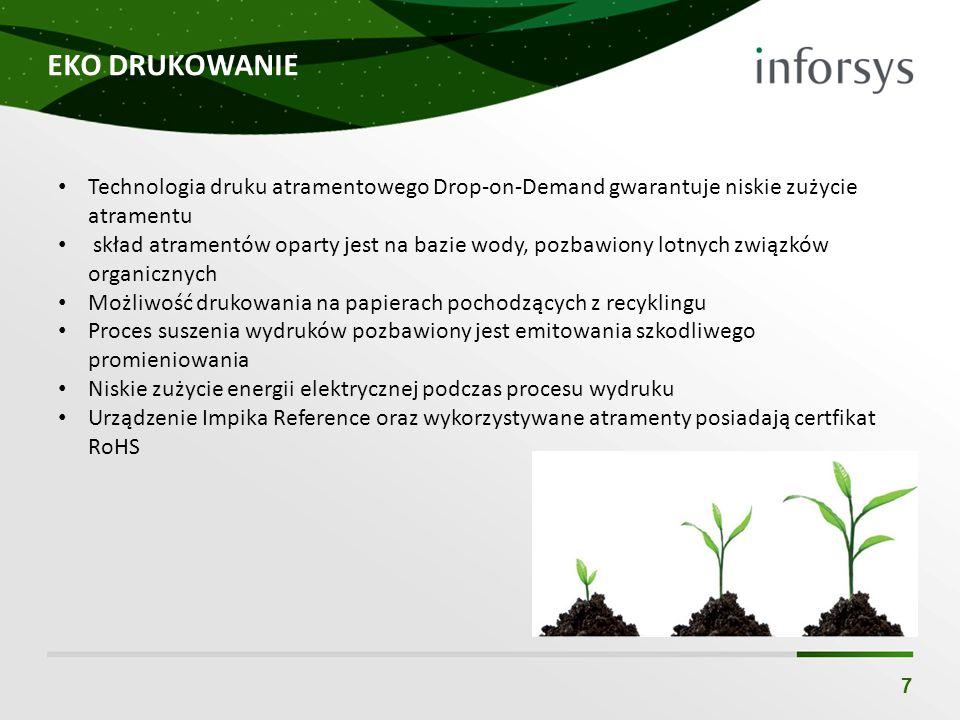 EKO DRUKOWANIE Technologia druku atramentowego Drop-on-Demand gwarantuje niskie zużycie atramentu.