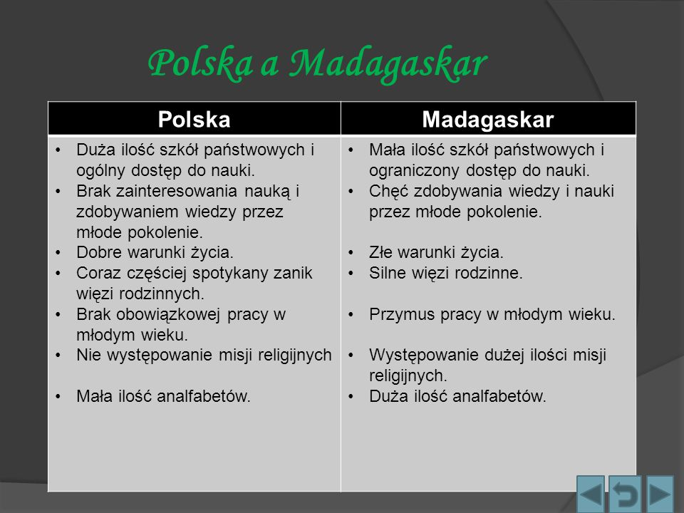 Polska a Madagaskar Polska Madagaskar
