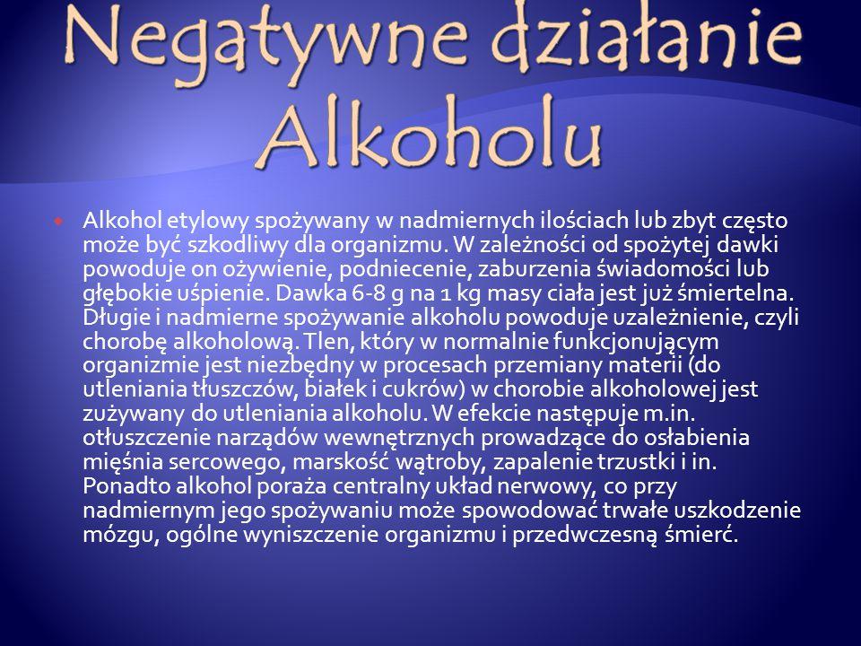 Negatywne działanie Alkoholu